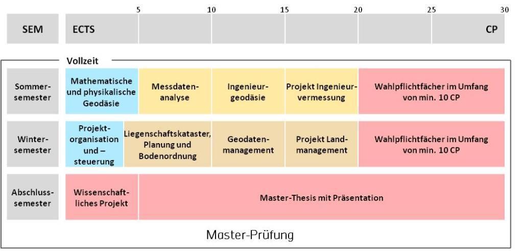bild_studienplan_VM
