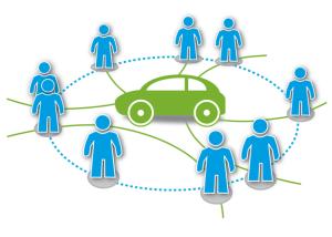 carsharing-arten