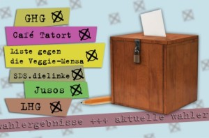 StuPa-Wahl-Auszählung-4.1-470x311